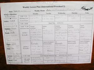 LESSON PLANS TEMPLATES FORMS MODELS STEPS BASICS